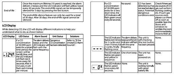 X Sense Carbon Monoxide Alarm 13