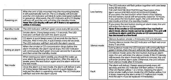 X Sense Carbon Monoxide Alarm 15