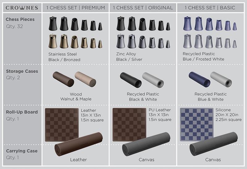 crownes chessset 6