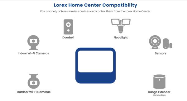Lorex Home Center 13