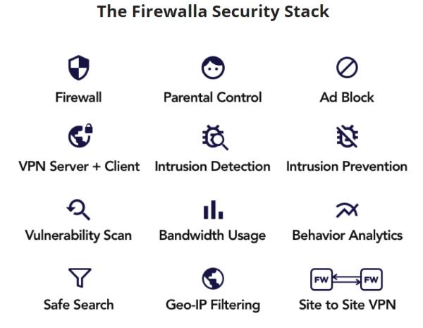 Firewalla Gold 9