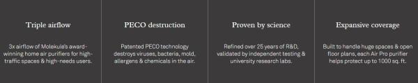 Molekule Air Pro 16